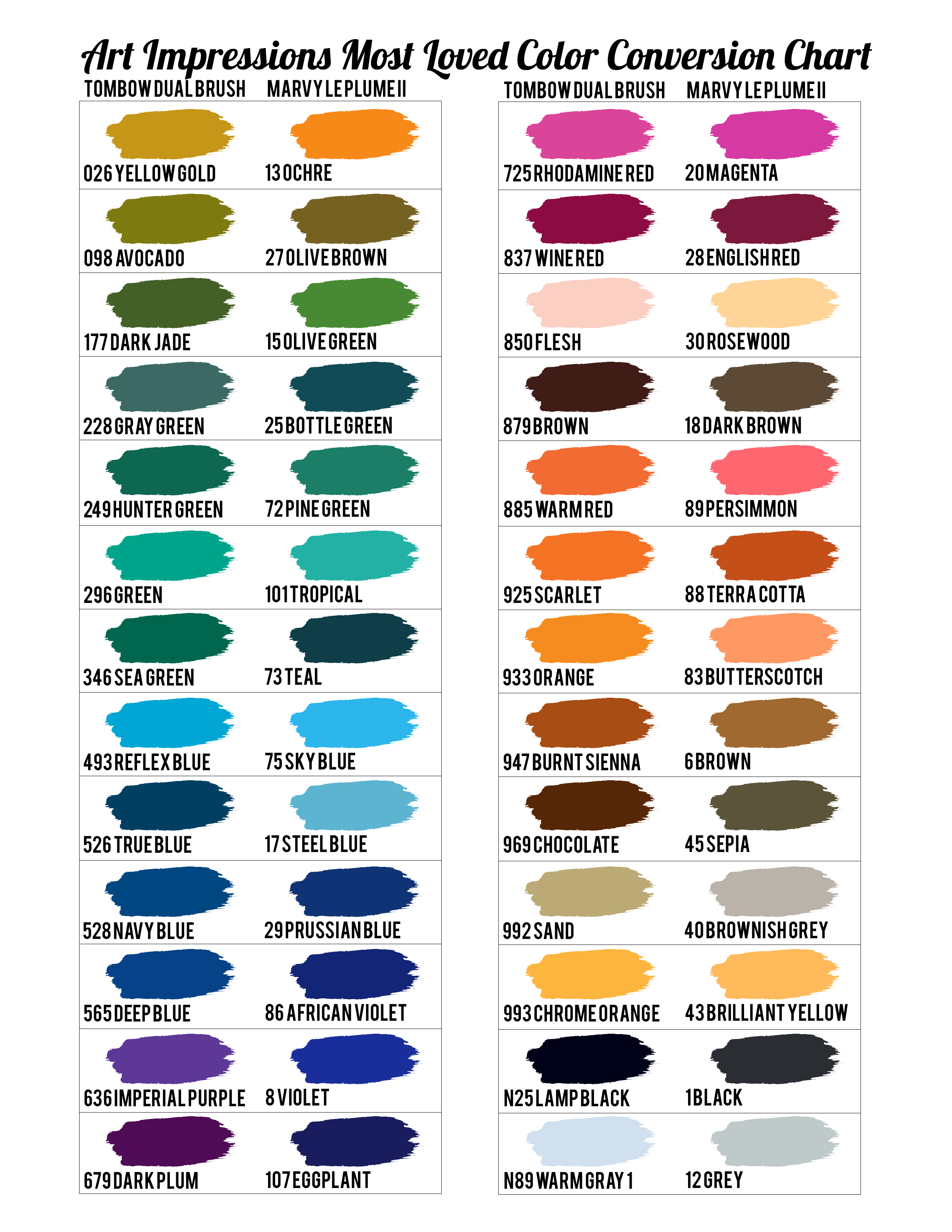 Art Impressions Most Loved Color Conversion Chart